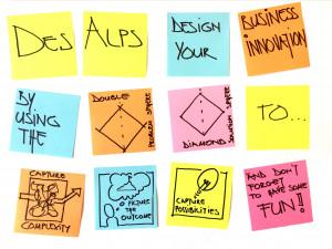 DesAlps Design Thinking